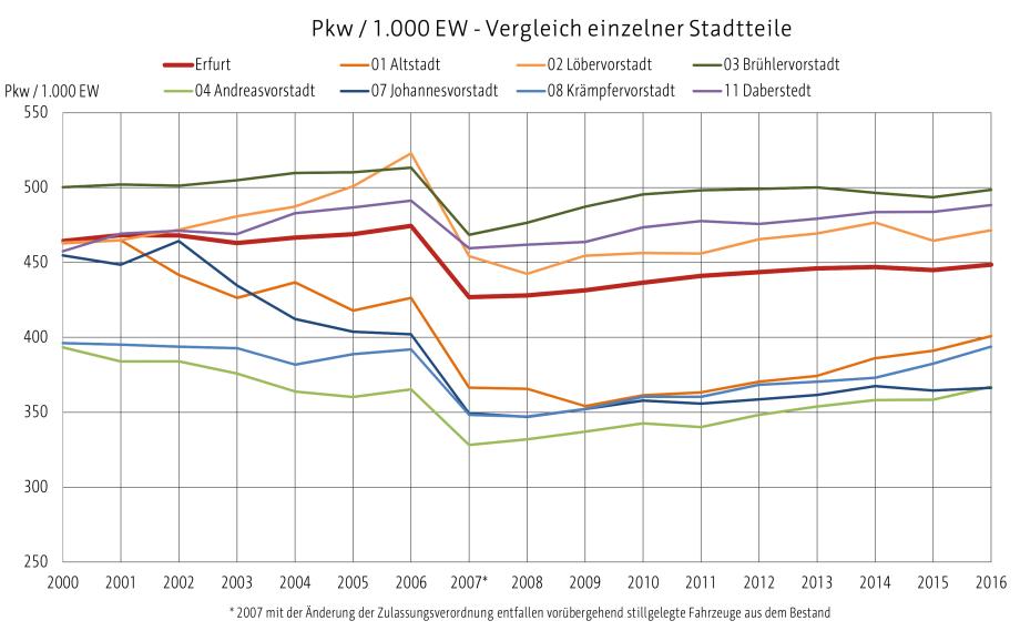 Erfreut Beschriftetes Diagramm Eines Autos Ideen - Elektrische ...