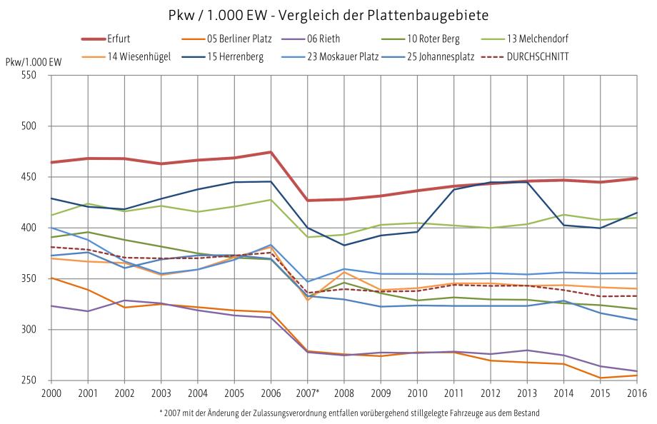 Erfreut Ein Diagramm Eines Autos Ideen - Elektrische Schaltplan ...